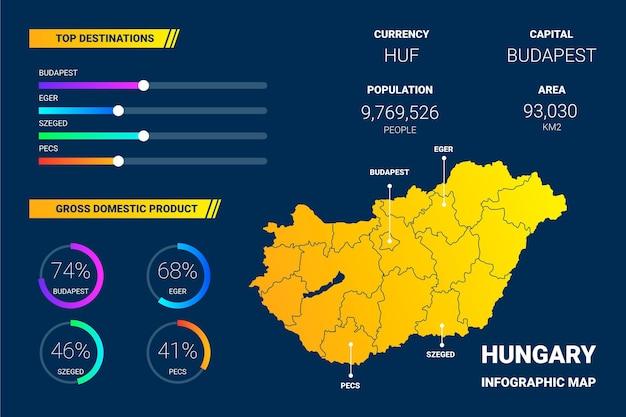 Infografik mit gradienten-ungarnkarte