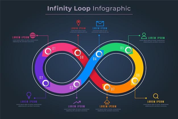 Infografik mit kreisförmiger endlosschleife