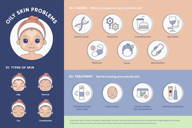 Infografik mit problemen mit fettiger haut bei flacher hand