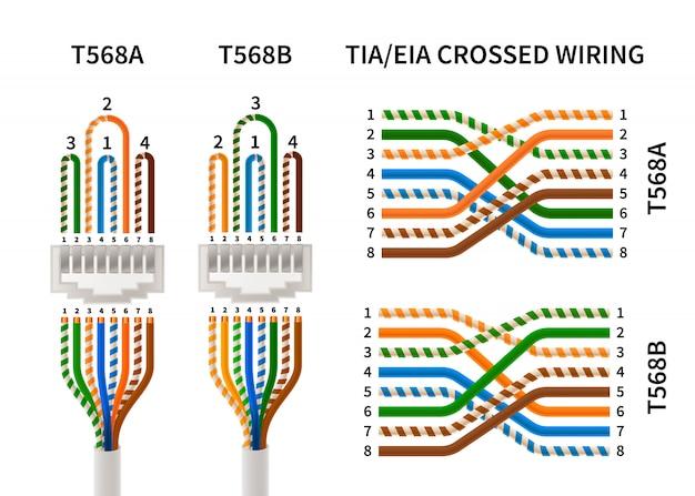Infografik mit rj45-crossover-pin-zuordnung auf weiß