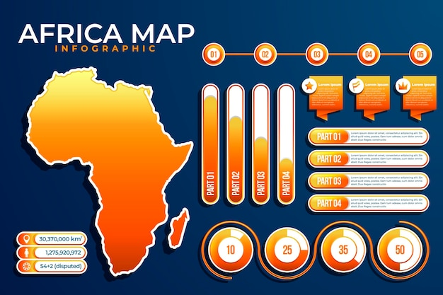 Infografik mit verlaufskarte afrika