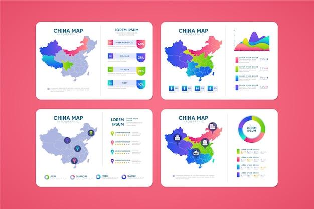 Infografik mit verlaufskarte china