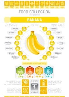 Infografik-poster mit bananendiagramm mit gesundheitsinformationen
