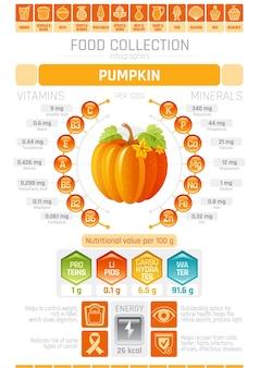 Infografik-poster mit kürbis-diagramm mit gesundheitsinformationen
