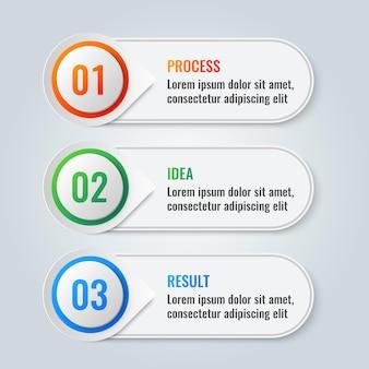Infografik-schema mit drei hauptschritten prozess, idee und ergebnis, phasen der erreichung der zweckvektorillustration im geschäftskonzept
