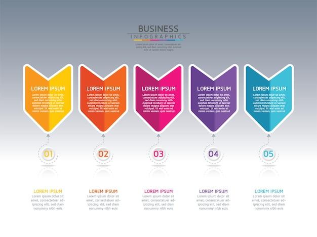 Infografik schritte oder prozesse. 5 schritte. .