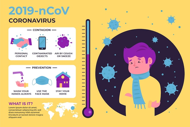Infografik symptome des coronavirus