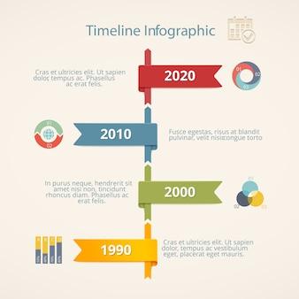 Infografik timeline vector template mit symbolen und diagrammen
