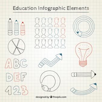 Infografik über bildung und kreativität