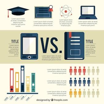 Infografik über bildung und neue technologien