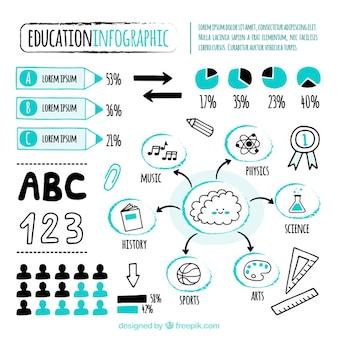 Infografik über bildung, von hand gezeichnet