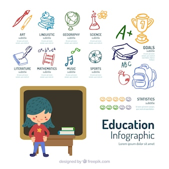 Infografik über die schule