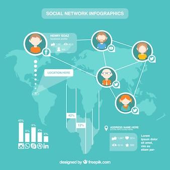 Infografik über die verbindung zwischen den menschen in sozialen netzwerken