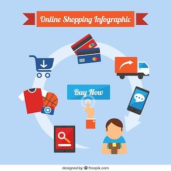 Infografik über online-shopping
