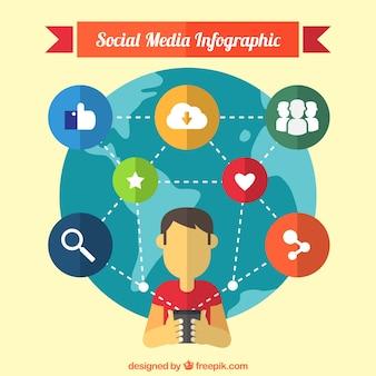 Infografik über soziale netzwerke