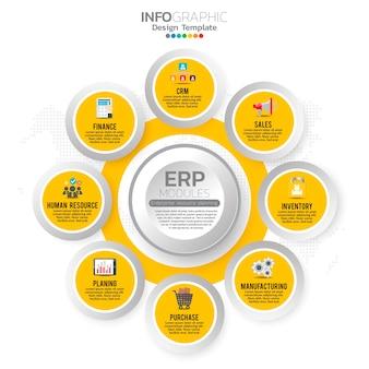 Infografik von erp-modulen (enterprise resource planning) mit diagramm-, diagramm- und symboldesign.
