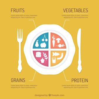 Infografik von lebensmitteln