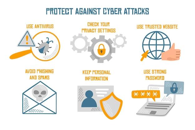 Infografik vor cyberangriffen schützen