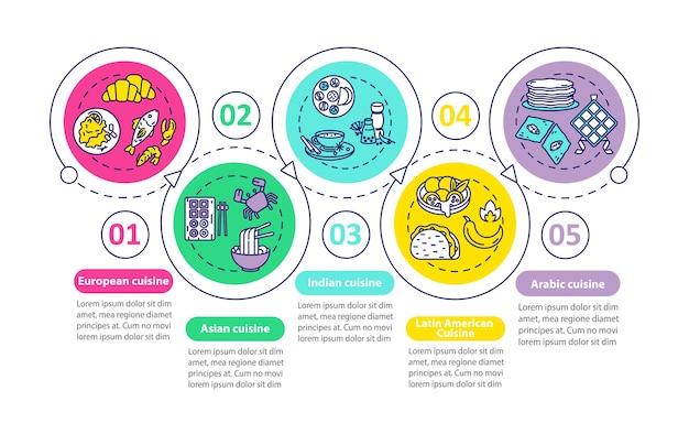 Infografik-vorlage der nationalen küche. traditionelle kulinarische restaurant präsentationselemente.