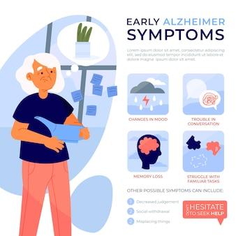 Infografik-vorlage für alzheimer-symptome