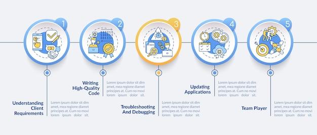 Infografik-vorlage für app-entwicklerfähigkeiten.