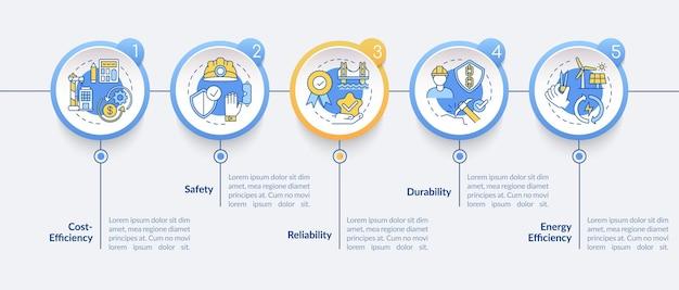 Infografik-vorlage für bausicherheit