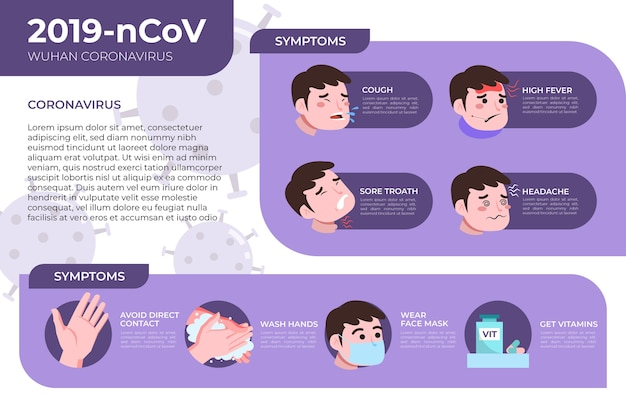 Infografik-vorlage für coronavirus-symptome