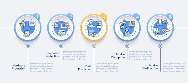 Infografik-vorlage für cybersicherheit