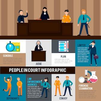 Infografik-vorlage für das rechtssystem