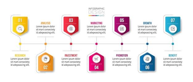Infografik-vorlage für das zeitdiagrammgeschäft.