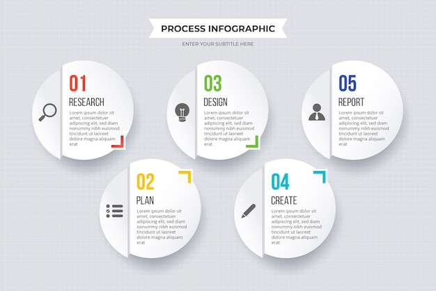 Infografik-vorlage für den papierstilprozess
