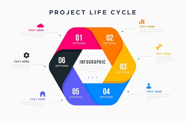Infografik-vorlage für den projektlebenszyklus