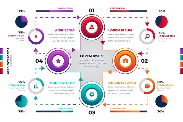 Infografik-vorlage für den verlaufsstilprozess