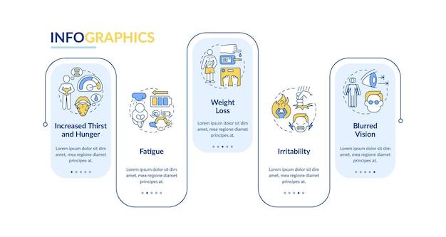 Infografik-vorlage für diabetes-symptome. erhöhte designelemente der durstpräsentation. datenvisualisierung mit 5 schritten. info-diagramm zur prozesszeitachse. workflow-layout mit liniensymbolen