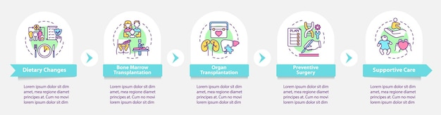 Infografik-vorlage für die behandlung von genetischen krankheiten. designelemente für präsentationen im gesundheitswesen. datenvisualisierung mit 5 schritten. zeitachsendiagramm des prozesses. workflow-layout mit linearen symbolen