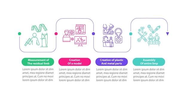 Infografik-vorlage für die herstellung von prothesen. modellierung von präsentationsdesignelementen.