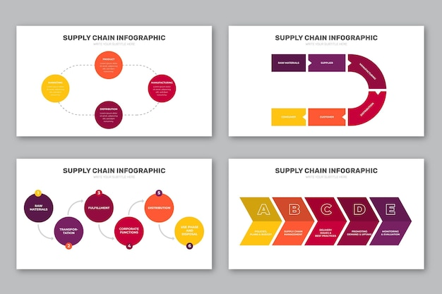 Infografik-vorlage für die lieferkette