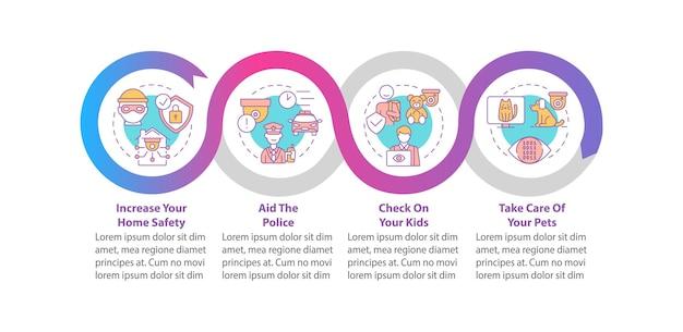 Infografik-vorlage für die sicherheit zu hause. gestaltungselemente für die präsentation des familienschutzes. datenvisualisierung mit 4 schritten. info-diagramm zur prozesszeitachse. workflow-layout mit liniensymbolen