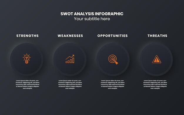 Infografik-vorlage für die strategische planung der swot-analyse