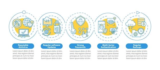 Infografik-vorlage für die systemverwaltung