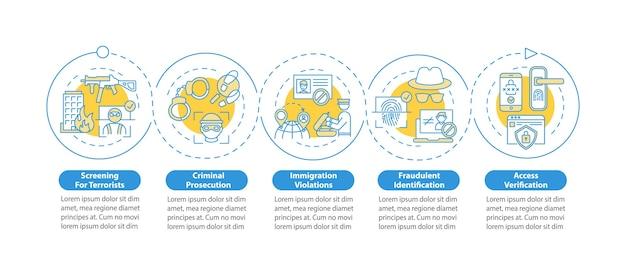Infografik-vorlage für die verwendung von biometrie