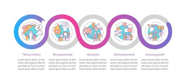 Infografik-vorlage für die wichtigsten werte des unternehmens. initiative, mit lustigen präsentationsdesignelementen. datenvisualisierung mit 5 schritten. zeitachsendiagramm des prozesses. workflow-layout mit linearen symbolen