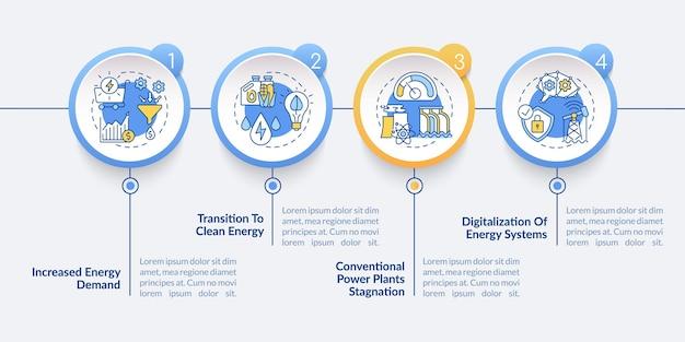Infografik-vorlage für energietrends. erhöhte nachfrage, stagnation präsentationsdesignelemente.