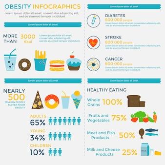 Infografik-vorlage für fettleibigkeit - fast food, bewegungsmangel, ernährung, krankheiten, portionsgröße und gesunde ernährung. kann für webdesign, präsentationen, poster, broschüren, flyer, zeitschriften verwendet werden.