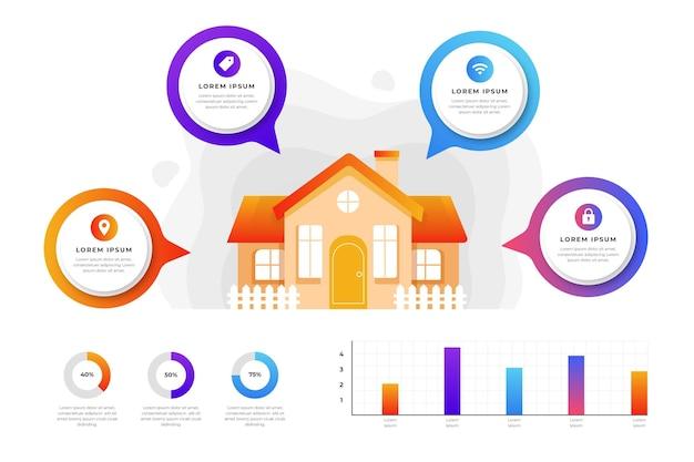 Infografik-vorlage für flache immobilien