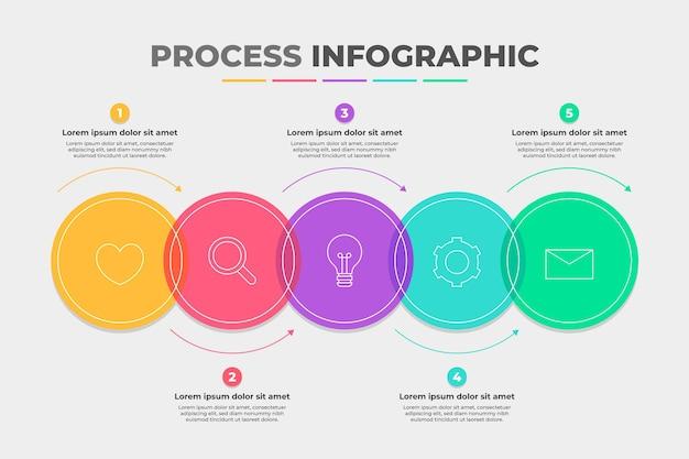 Infografik-vorlage für flachen prozess process