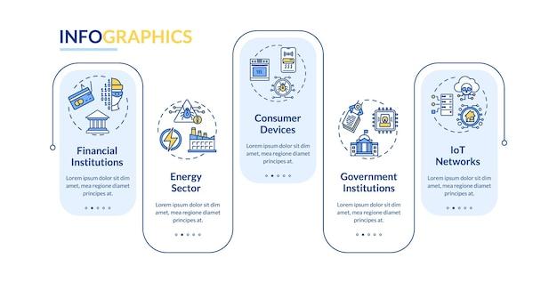 Infografik-vorlage für gefährdete systeme