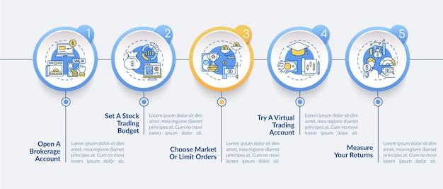 Infografik-vorlage für handelsschritte vektor. brokerage-konto, auswahl von designelementen für die präsentation von bestellungen. datenvisualisierung mit 5 schritten. zeitachsendiagramm des prozesses. workflow-layout mit linearen symbolen