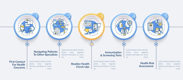 Infografik-vorlage für hausarztaufgaben