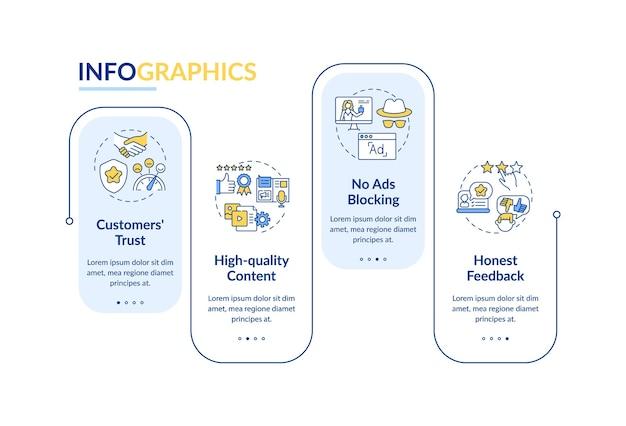 Infografik-vorlage für influencer-marketingwerte Premium Vektoren